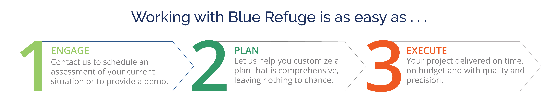 Blue Refuge's 3 Step Plan
